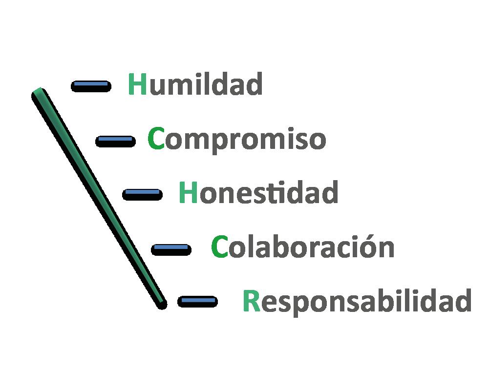 Nosotros Mision y Valores Plastigaur soluciones envases embalajes packaging reciclable sostenible humildad compromiso honestidad colaboracion responsabilidad