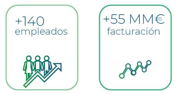 1 Empresa innovadora y sostenible Plastigaur envases embalajes reciclables ekogaur