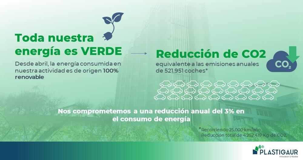 embalaje 100% reciclable PLASTIGAUR INCORPORA EL 100% DE ENERGÍA RENOVABLE EN SU PROCESO PRODUCTIVO Plastigaur_energia-verde6