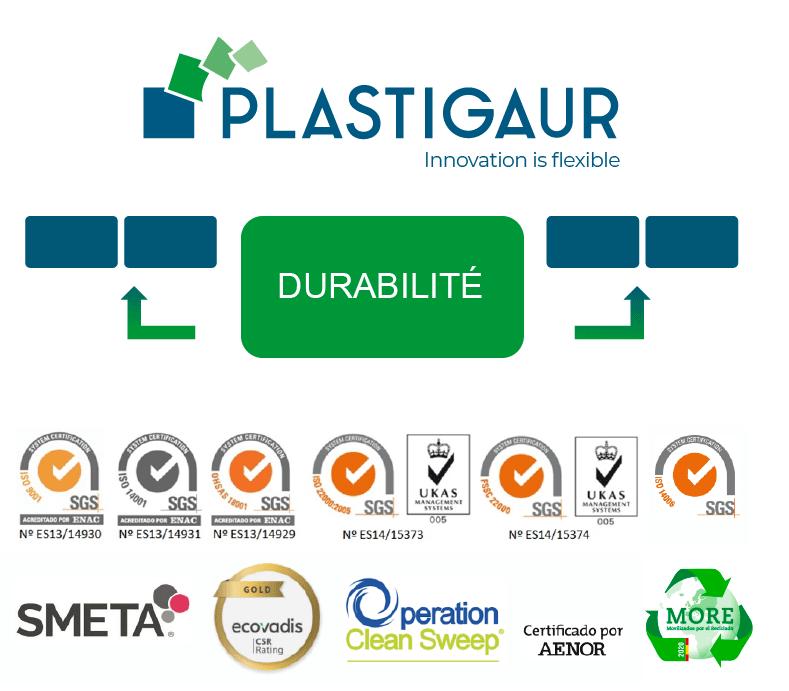 Durabilite garantie de qualite Plastigaur emballages et conditionnements durables ekogaur