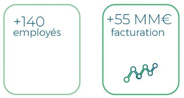 Plastigaur entreprise innovatrice et durable emballages et conditionnements durables ekogaur 1